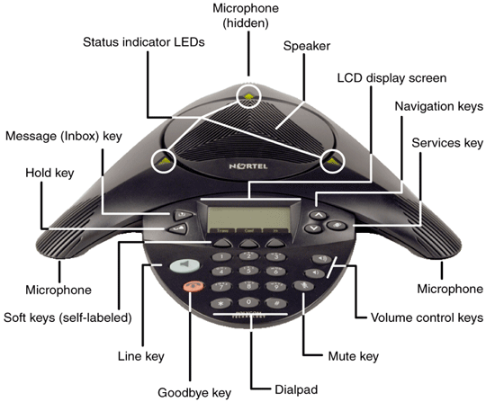 IT Services: VoIP: IP Audio Conference Phone 2033