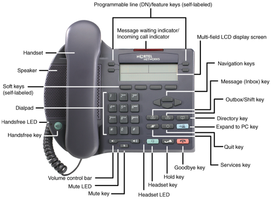 IT Services: VoIP: IP Phone 2002